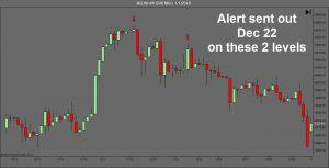 NQ Day Trading Trendline Break