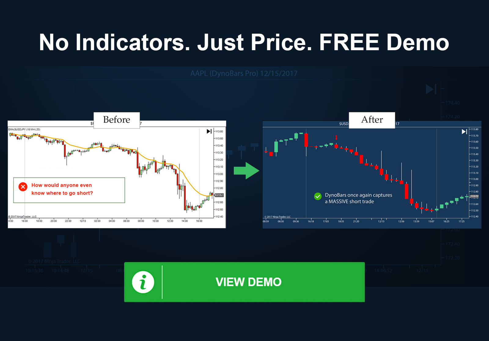 Best Forex Indicators for Trend Trading in 2019 - Dynotrading | Day