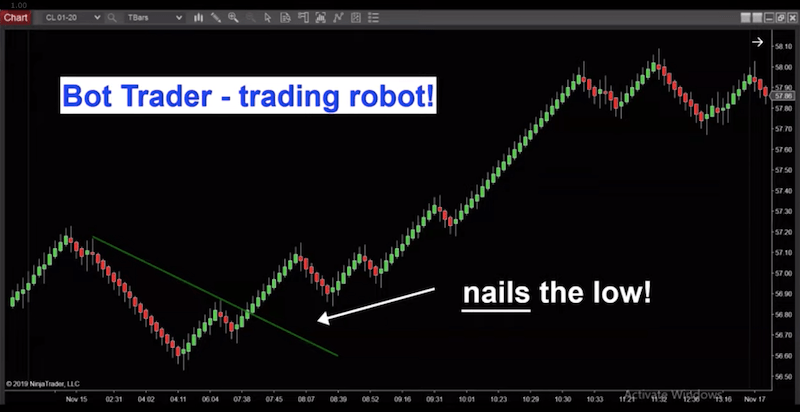 Forex Trading Robot For All Markets